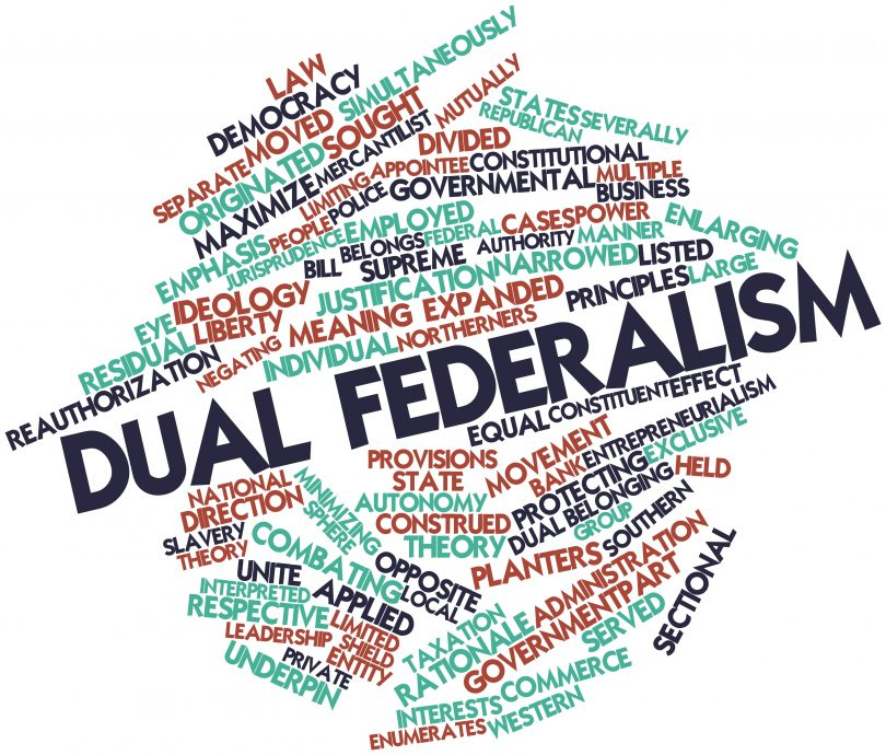 Word cloud for Dual federalism