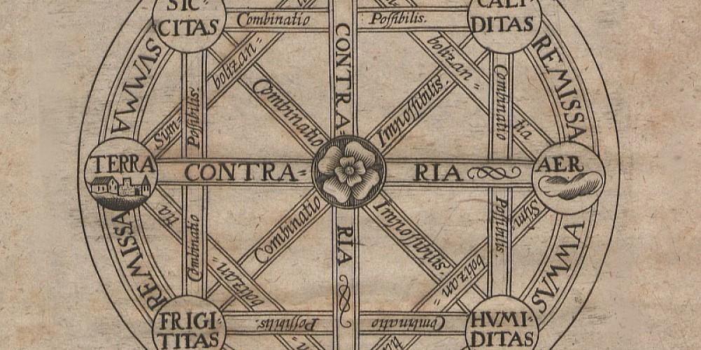 Leibniz Dissertatio de arte combinatoria